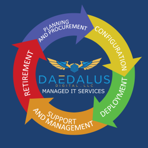 Daedalus_Circle_Logo_small_BG